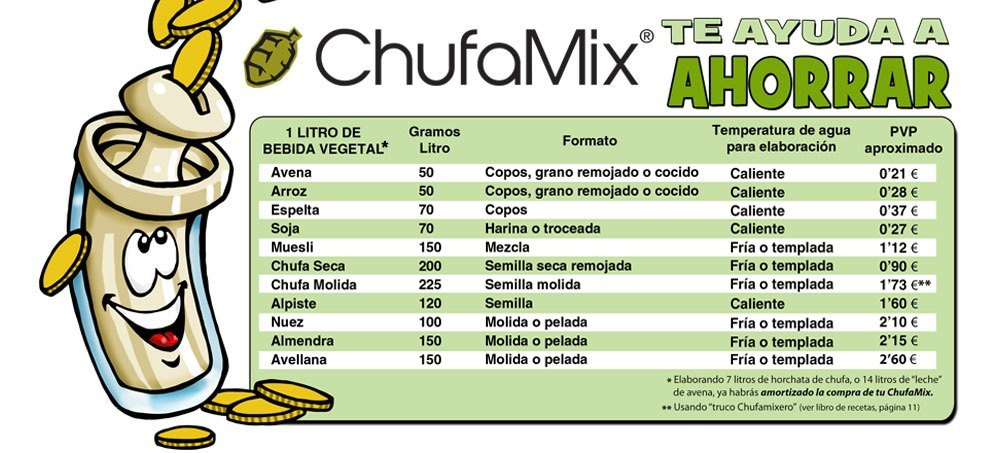 Ahorro chufamix